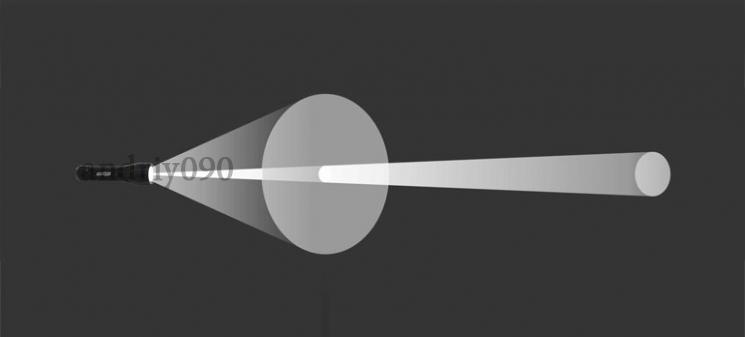 Тактический фонарик СOP BL-1837-T6 (3866) - фото 39e4cad890f32717e20972fac13c153f.jpg