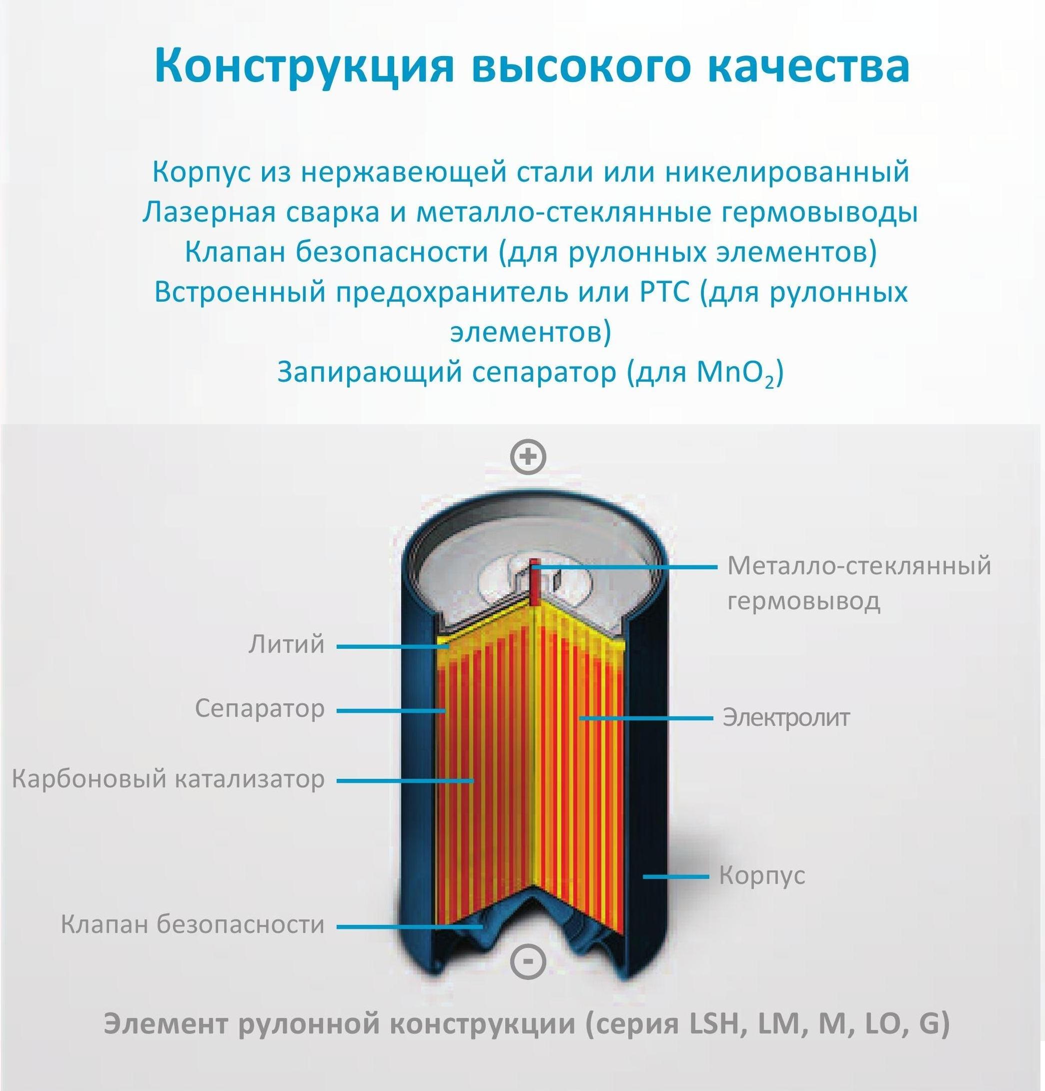 продажа литиевых батарей в Киеве