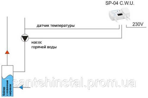 Терморегулятор для циркуляционного насоса KG Elektronik SP-04 - фото 2