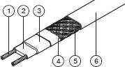 Саморегулирующийся кабель HWAT-М (37-55°С) - фото 4