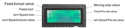 Пульт LHB04 для станков с ЧПУ MACH3, длина кабеля 5м - фото Вид дисплея, когда ручка переключатель стоит в положении Spindle (шпиндель) и Feed (подача)