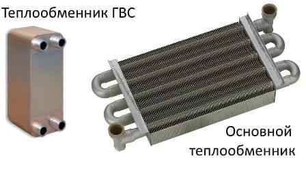 Пластинчатый теплообменник: Zilmet, Alfa Laval, SECESPOL, ALTO - фото теплообменник для газового котла