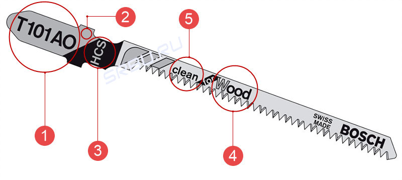 Маркировка пилок для электрического лобзика