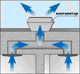 Вентилятор Крышный SRV 56 - фото 2