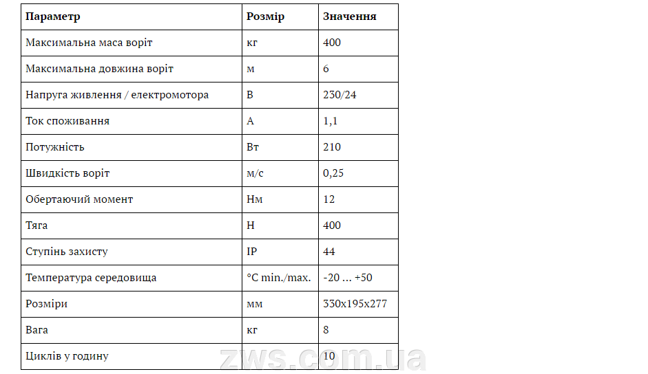 Автоматика для відкатних воріт NICE - фото pic_ff30acd49ee281171211321488527297_1920x9000_1.png