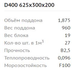 Газобетон ГлавСтройБлок D400, блок 625х200х300, г. Усть-Лабинск, - фото pic_14b589bbc36713b_700x3000_1.png