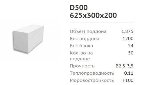 Газобетон ГлавСтройБлок D500, блок 625х200х300, г. Усть-Лабинск, - фото 1