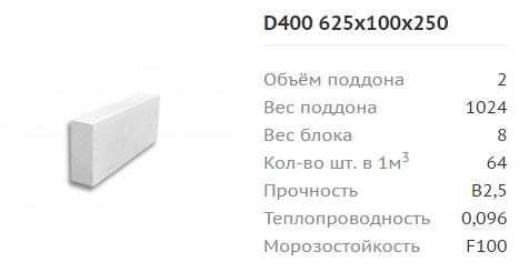 Газобетон ГлавСтройБлок D400, блок 625х200х300, г. Усть-Лабинск, - фото pic_a1a2302a8bce724_700x3000_1.png