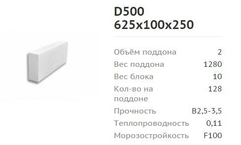 Газобетон ГлавСтройБлок D500, блок 625х250х100, г. Усть Лабинск - фото 2