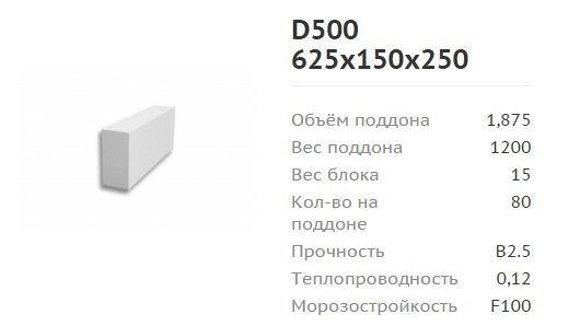 Газобетон ГлавСтройБлок D500, блок 625х250х100, г. Усть Лабинск - фото 3