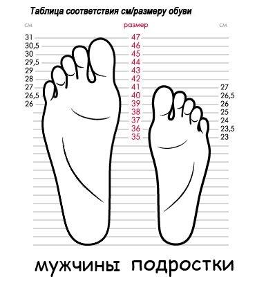 Мужские сандалии - трансформер Andante T1/2 синие из натуральной кожи - фото pic_ce507b52a22a269aac9f2cc740e69c0b_1920x9000_1.jpg