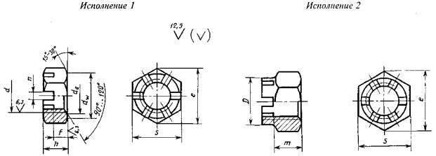 Гайка М22 прорезная и корончатая ГОСТ 5919-73, DIN 937 - чертеж