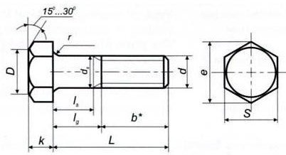 Болты DIN, ГОСТ, ст. 40Х класс прочности 8.8 - чертеж