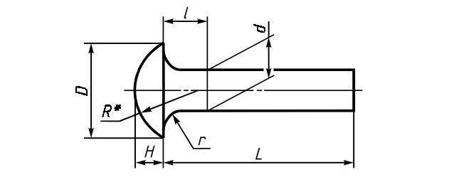 Заклепка с полукруглой головкой 1.4 DIN 660 - фото Заклепка din 660 чертеж Зевс