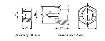 Гайки прорезные и корончатые ГОСТ 5918-73, DIN 935 - чертеж