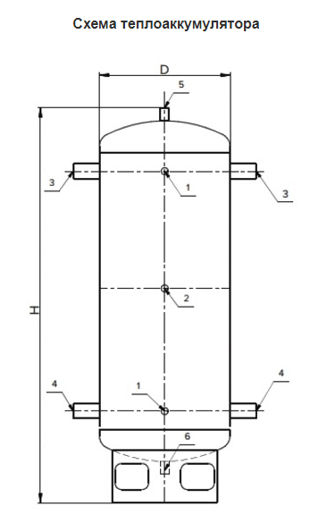 Теплоаккумулятор  МаксиТерм 350 - фото pic_9adf3a51de6ffd0_1920x9000_1.png