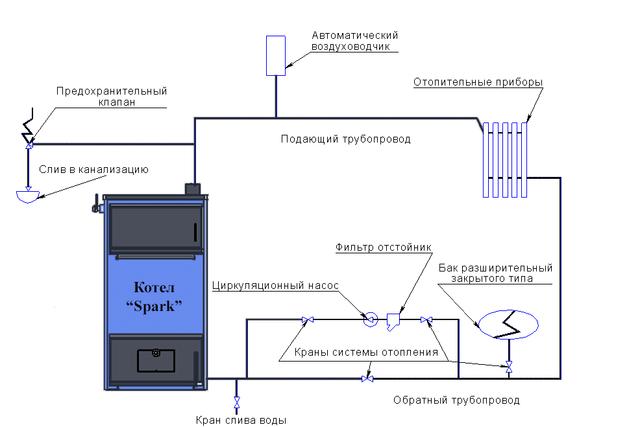 Схема подключения котла Спарк-Хит