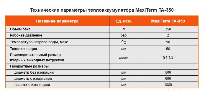 Теплоаккумулятор  МаксиТерм 350 - фото pic_f1986cc001a3d7e_1920x9000_1.png