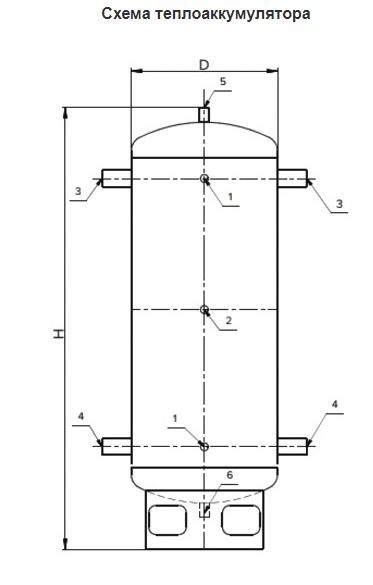 Теплоаккумулятор  МаксиТерм 1000 - фото pic_ba4398375f50138_1920x9000_1.png