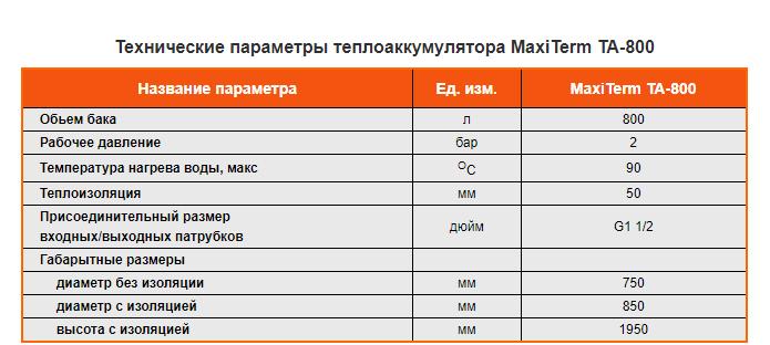 Теплоаккумулятор  МаксиТерм 800 - фото pic_9b10f8f6e8a7e14_1920x9000_1.png