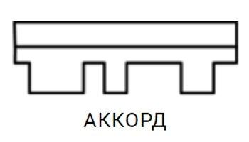Однослойная битумная черепица Финская Аккорд Шинглас (SHINGLAS) - фото pic_2008e3512052142ce8d268a9c5d0f170_1920x9000_1.jpg