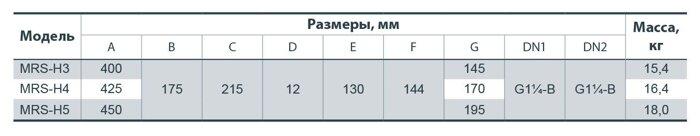 Поверхностный насос SPRUT MRS-H 5 (112123) - фото 2