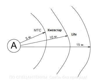 Руководство по эксплуатации и установке ретранслятора (репитера, усилителя сотовой связи) - фото pic_a59893dcdecf37c_1920x9000_1.jpg