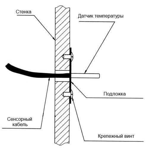 Руководство по установке и эксплуатации парогенераторов серии KSA - фото 8