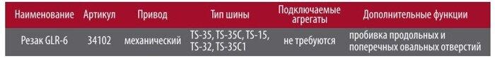 Устройства для резки DIN реек - фото pic_0960b622ed6de74_700x3000_1.jpg