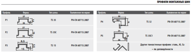 Устройство для резки и пробивки отверстий в DIN рейках GL6 ШТОК - фото pic_65e8840e6883ed8_700x3000_1.png