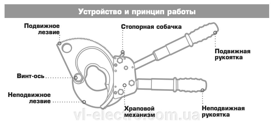 Кабельные ножницы НС-45 КВТ