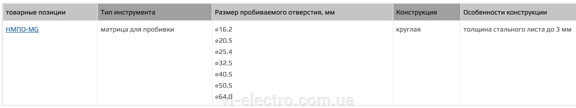 пробивка отверстий КВТ Украина