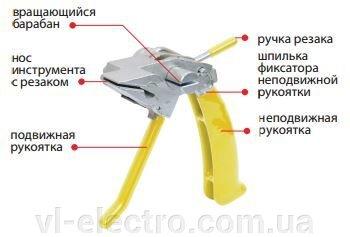 инструмент для СИПа