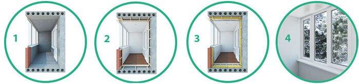 Дешёвое Остекление Балкона и Лоджии Недорого - фото окна