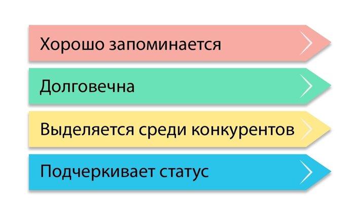 Дизайн проект рекламы