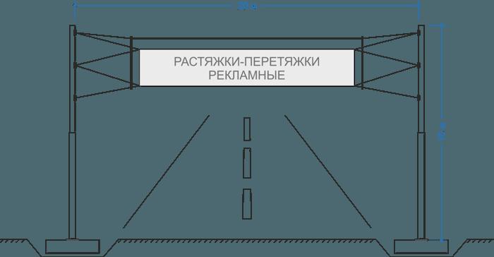 реклама на заказ