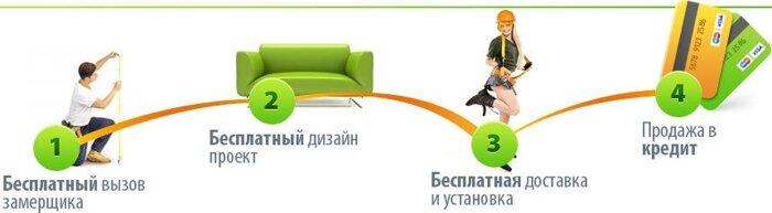 мебель кривой рог цена