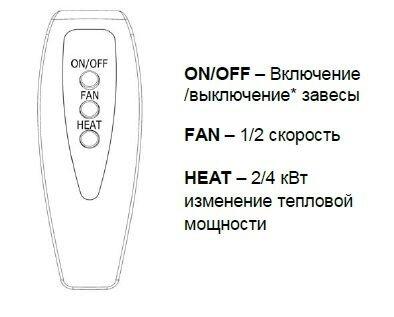 Тепловая Завеса MINI - фото pic_03852ddabc59e8f_700x3000_1.jpg