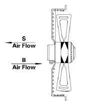 Осевой Вентилятор Охлаждения - фото 1