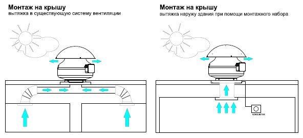 Вентилятор Крышный WD II 150 - фото pic_fc4cb5b809728e241c4f0ffbc571cc06_1920x9000_1.jpg