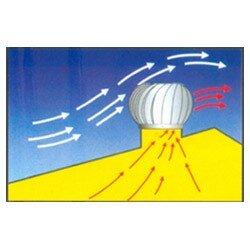 Турбовент MINI - фото pic_5c175f64630a6c17ab6ed8315b3dbbfa_1920x9000_1.jpg