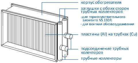 Теплообменник двухрядный 50-25\2R Roen Est - фото pic_603f6b495a4695e_1920x9000_1.jpg