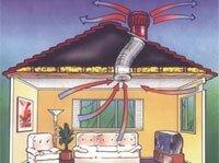 Вентиляционные Турбины - фото pic_d0aafd83e941e179f2139a329e5e9386_1920x9000_1.jpg