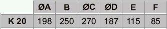 Осевой вентилятор К 200 мм - фото pic_c8d57ad2077f025b77355d5c4352f355_1920x9000_1.jpg