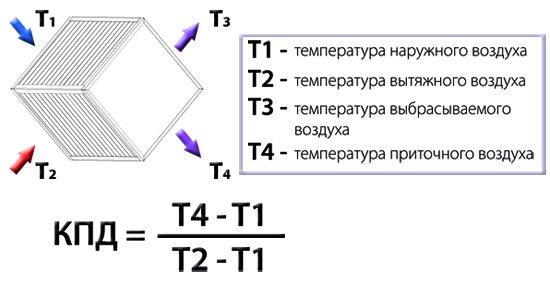 Рекуператор Пластинчатый 90-50 - фото pic_1f751b34cf726f823366b2e812e94080_1920x9000_1.jpg