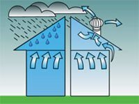 Вентиляционные Турбины - фото pic_ef6a733ab0019e892f0da8723816d0fb_1920x9000_1.jpg