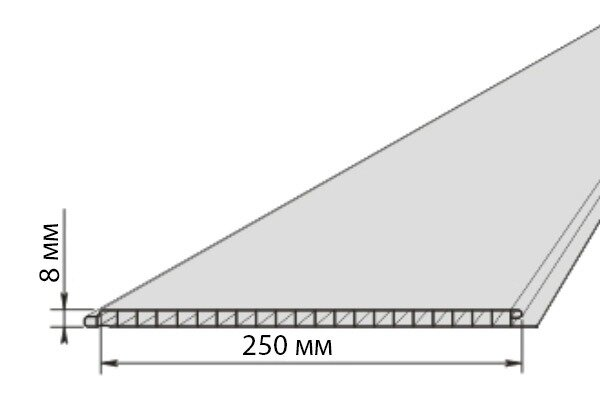 Характеристика панели пвх