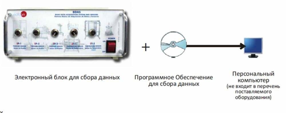 системы диспетчеризации газа