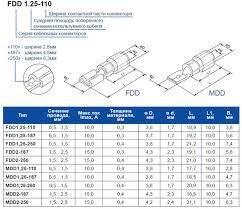 Коннекторы плоские серии FDD 2-187 - фото pic_e8a78061df8b88f4942a9c35ec1842ce_1920x9000_1.jpg