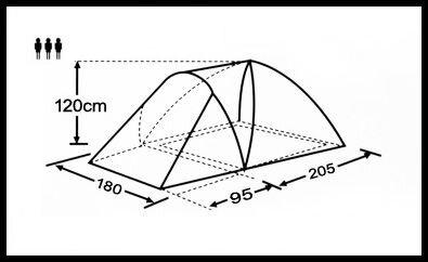 Палатка туристическая трехместная Malwa 3 (туристична трьохмісна Мальва) - фото pic_e581eb774e8fe10_700x3000_1.jpg